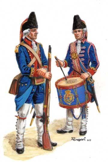 Regimientos de Milicias Provinciales (1784)