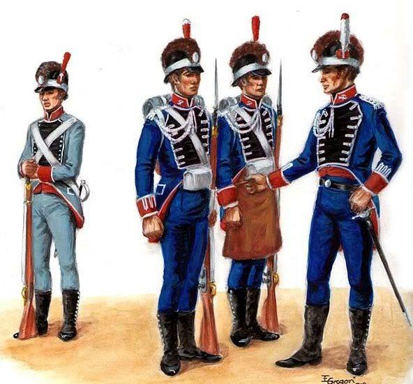 Regimiento Real de Zapadores-Minadores-Pontoneros (1815)