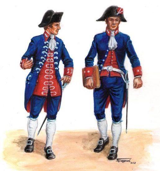 Cuerpo de Cuenta y Razón de la Artillería española en 1802