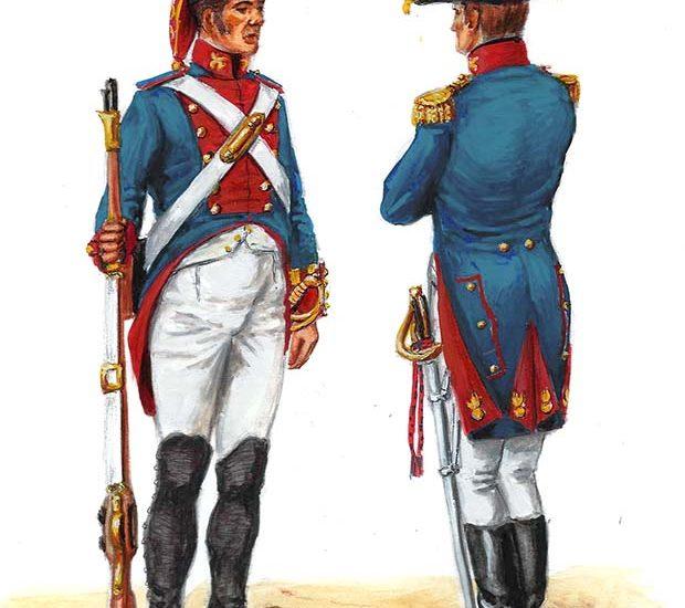 Las Milicias Provinciales (1802)