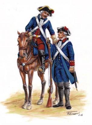 Actualización www.losejercitosdelrey.es –  1790. La guarnición del Rio de la Plata